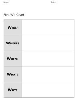 پنج معیار حرف کشک