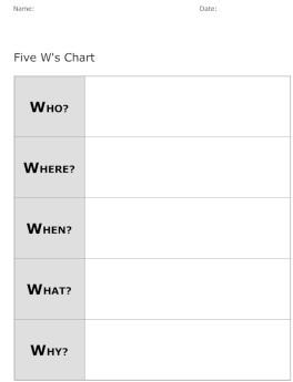 five_w's